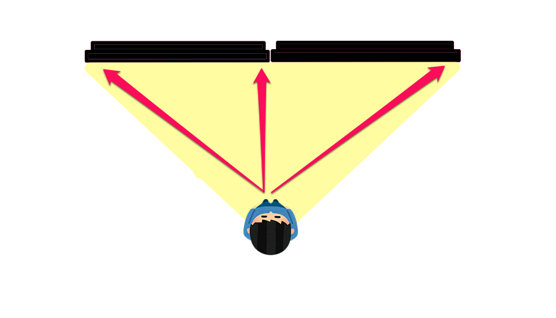 視野角の図(自家製)