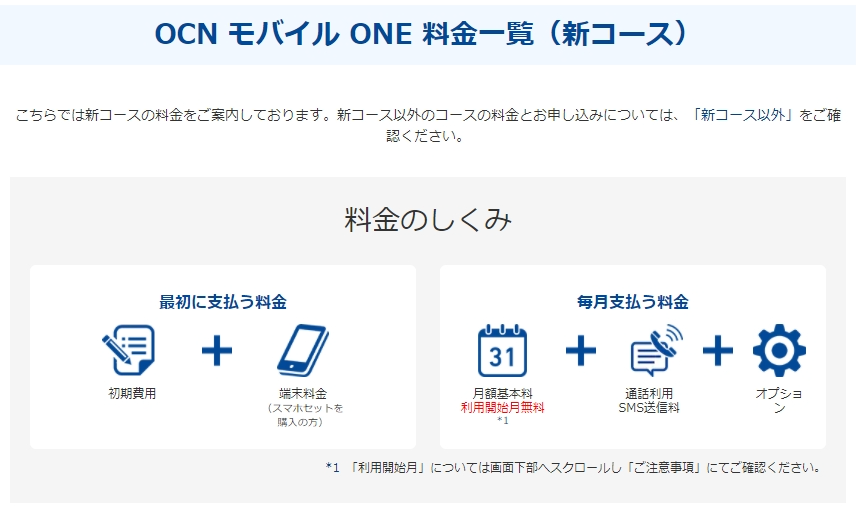 OCNモバイル 料金の仕組み